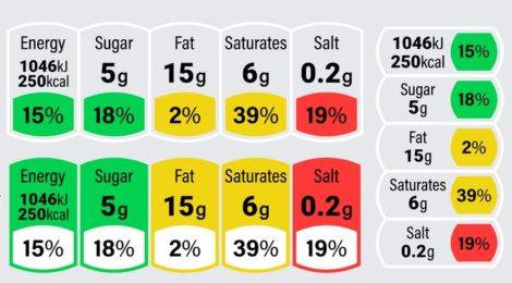 gezondheidsetiketten op verpakkingen